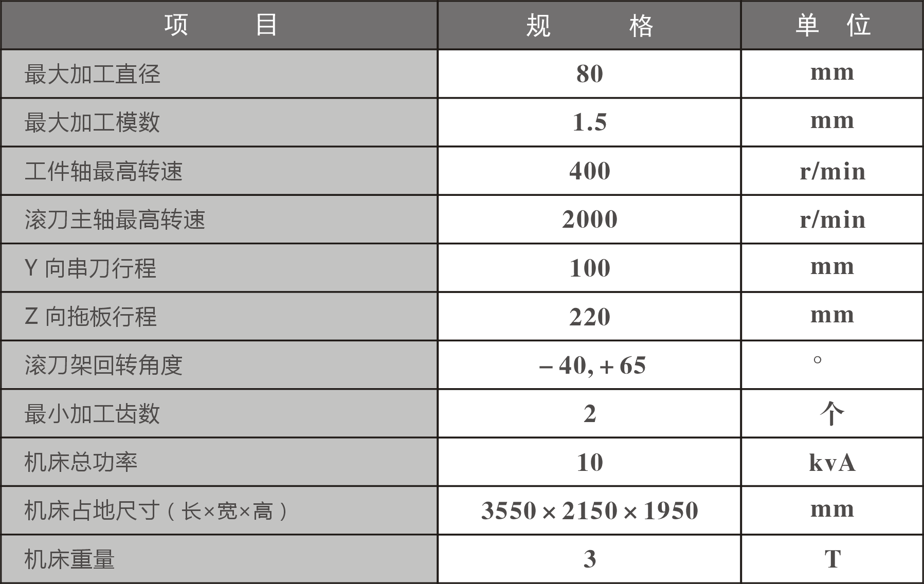 YK3608/1参数表