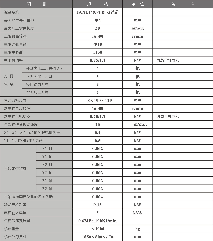 CK1104VI必威betway登陆地址参数表